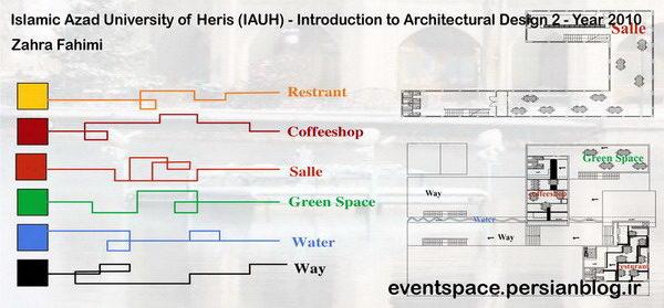 دانشگاه آزاد هریس - مقدمات طراحی معماری 2 - طراحی یک رستوران شهری - زهرا فهیمی