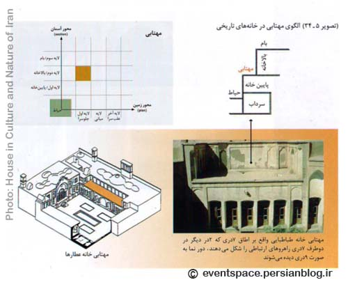 الگوهای معماری ایرانی؛ الگوی مهتابی - Iranian Architecture Patterns